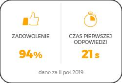 statystyki druga poł 2019