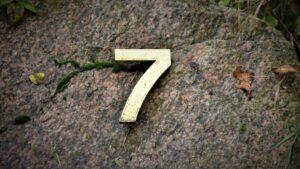 7 powodów, dla których jeszcze nie wdrożyłeś obsługi czatu